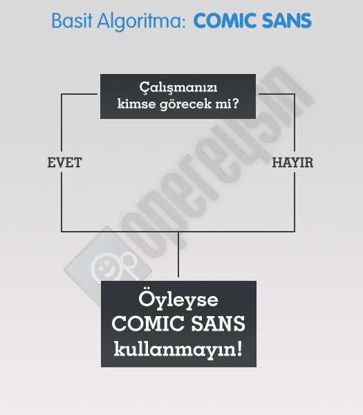 Basit Algoritma: Comic Sans