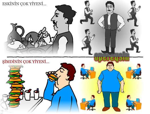 Obezite neden artıyor?