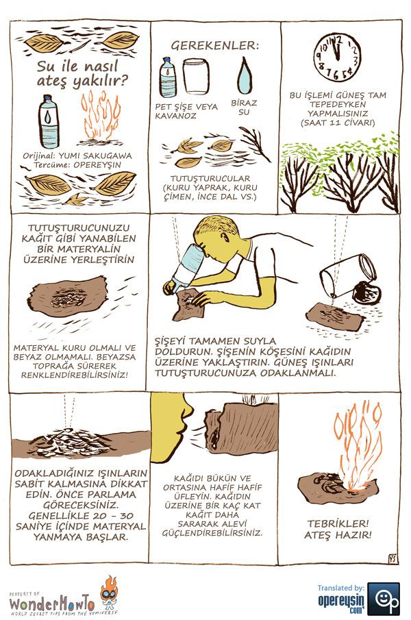 Su ile nasıl ateş yakılır?